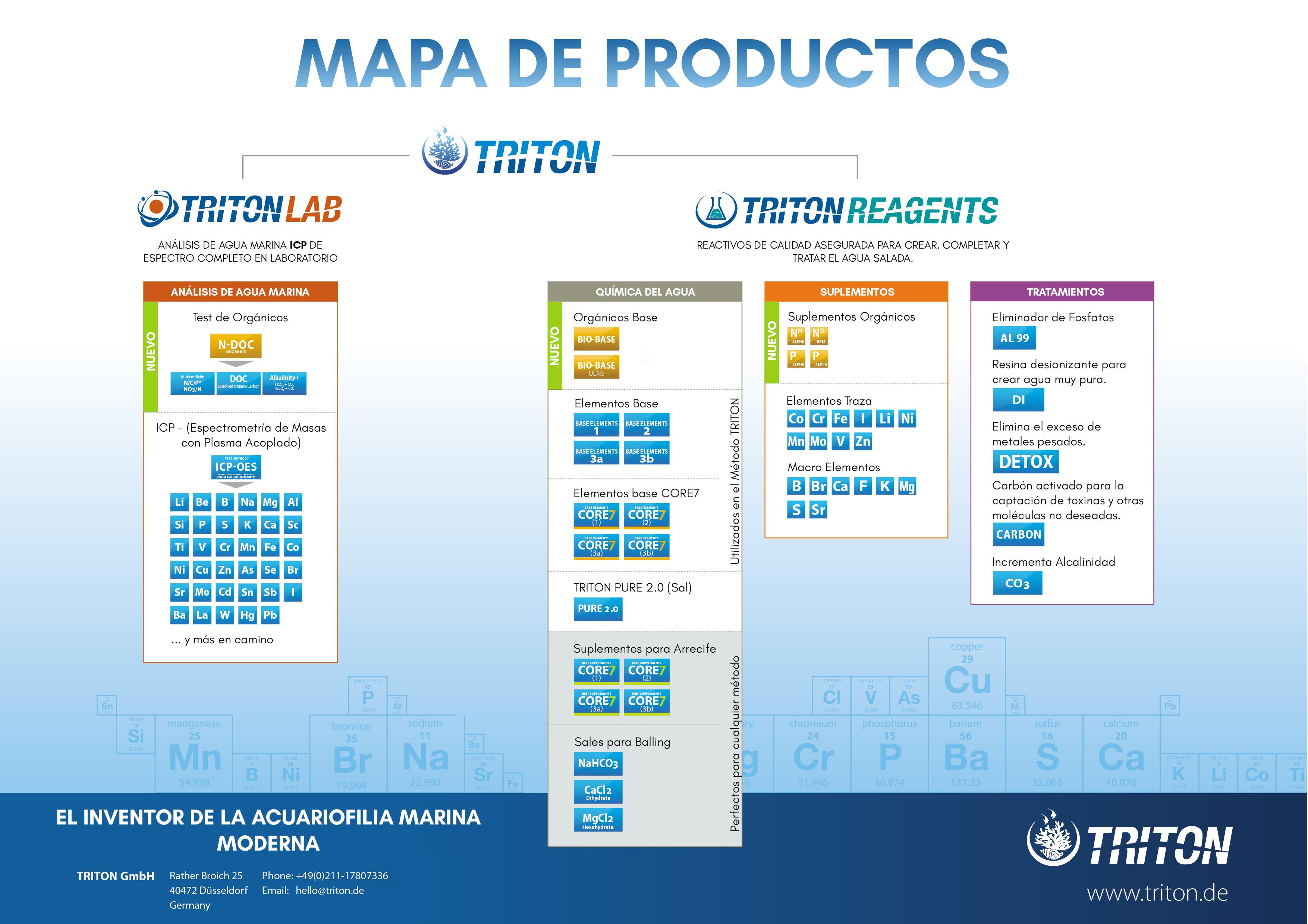 TRITON Retail Pack 04-01-19