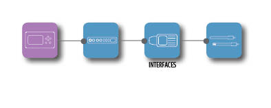 schema interfacce_eng