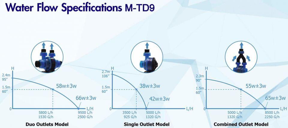 mxspct_turbine duo_tab