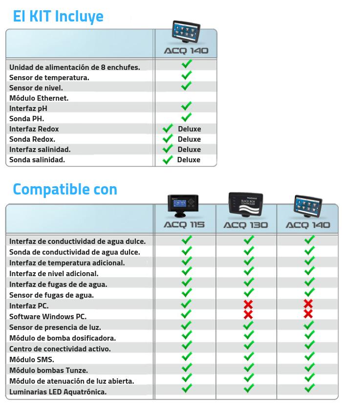 Compatible con