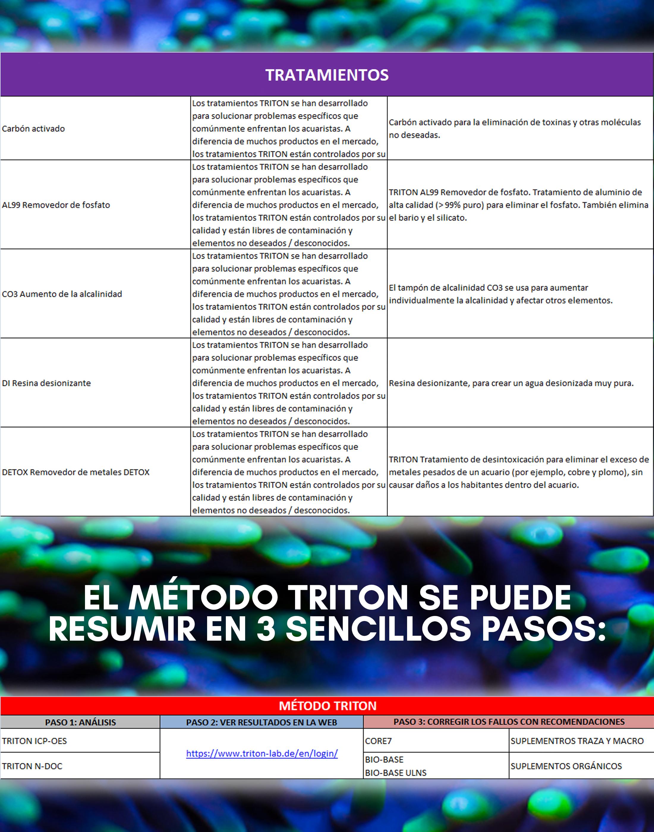 TRITON PRODUCTOS Y METODO-3