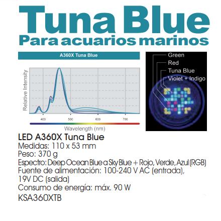 Tuna Blue