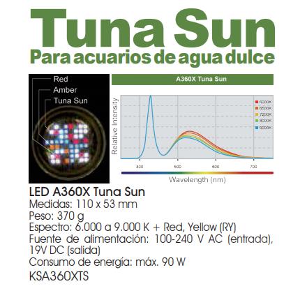 Tuna Sun