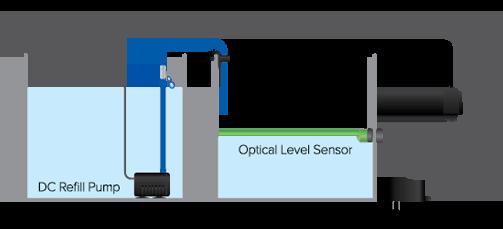 H2Ocean ATO Diagram 600px